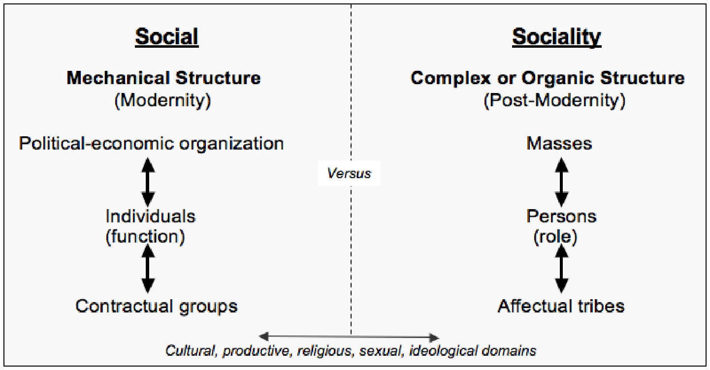 rather work in a mechanistic or an organic organization Work activity of a mechanistic organization is separated into specific tasks a specialized job position is created by assigning one or more specific tasks which requires rigidly defined set of skills, methodology and procedure to perform jobs.